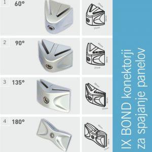 ix bond connector - konektor